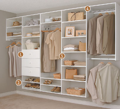 Wall Mounted Shelving System Custom Closet Organizers